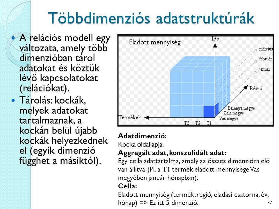 Többdimenziós adatstruktúrák A relációs modell egy változata, amely több dimenzióban tárol adatokat és köztük lévő kapcsolatokat (relációkat).