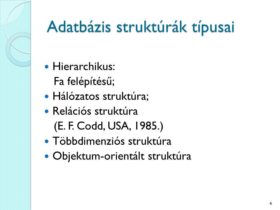 Adatbázis struktúrák típusai Hierarchikus: Fa felépítésű; Hálózatos struktúra; Relációs struktúra (E. F. Codd, USA, 1985.) Többdimenziós struktúra Obj