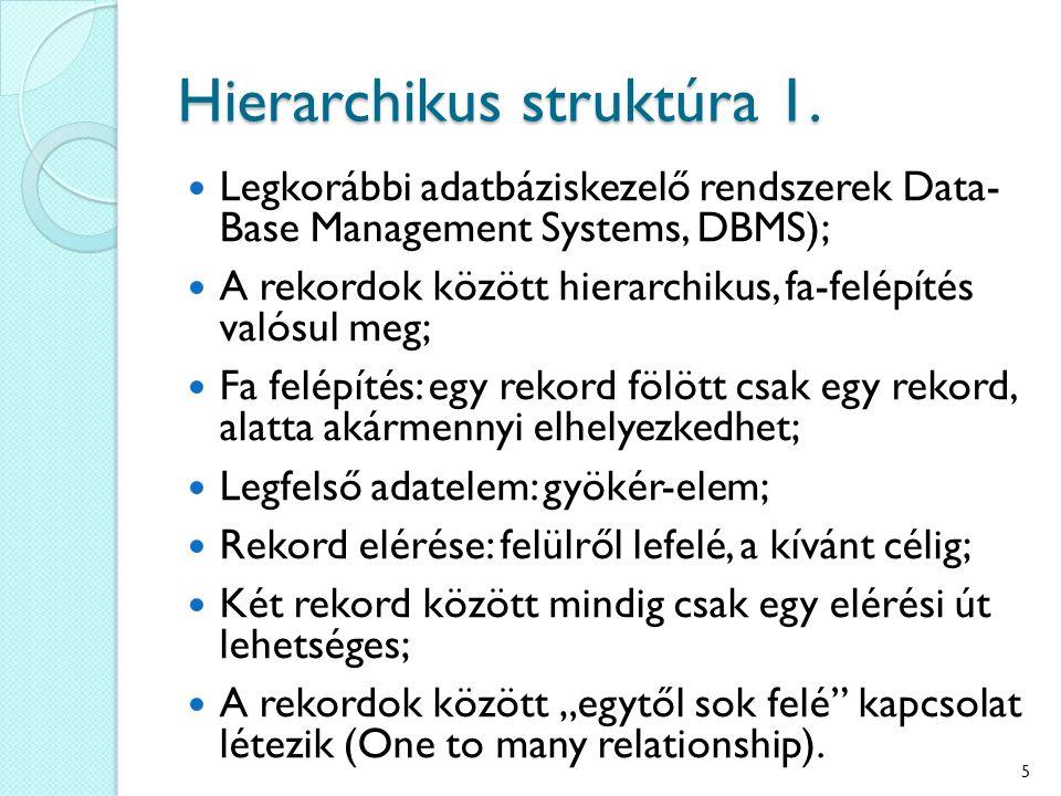 Hierarchikus struktúra 1.