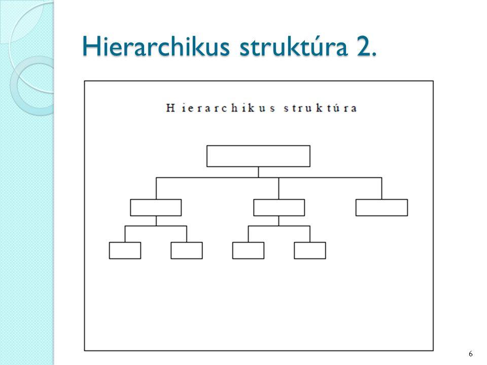 Hierarchikus struktúra 2. 6
