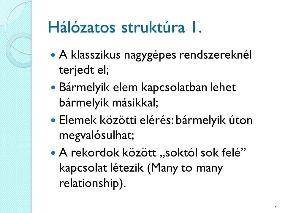 Hálózatos struktúra 1. A klasszikus nagygépes rendszereknél terjedt el; Bármelyik elem kapcsolatban lehet bármelyik másikkal; Elemek közötti elérés: b