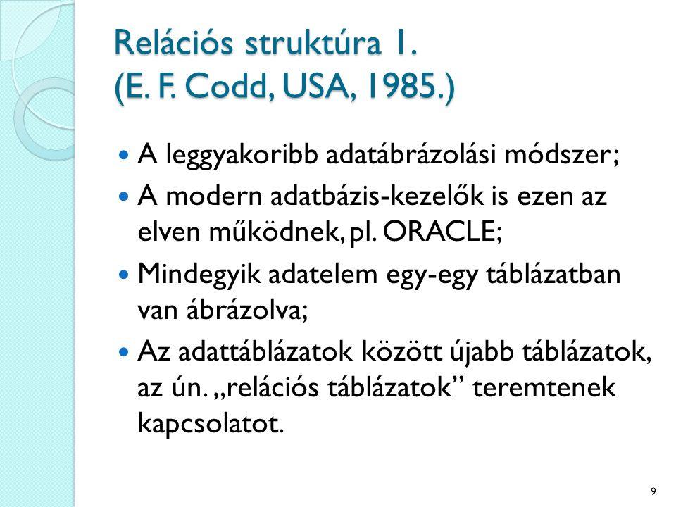 Relációs struktúra 1. (E. F. Codd, USA, 1985.) A leggyakoribb adatábrázolási módszer; A modern adatbázis-kezelők is ezen az elven működnek, pl. ORACLE