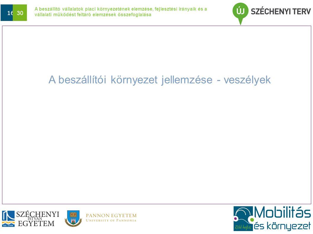 A beszállító vállalatok piaci környezetének elemzése, fejlesztési irányaik és a vállalati működést feltáró elemzések összefoglalása Dátum 16 30 A beszállítói környezet jellemzése - veszélyek