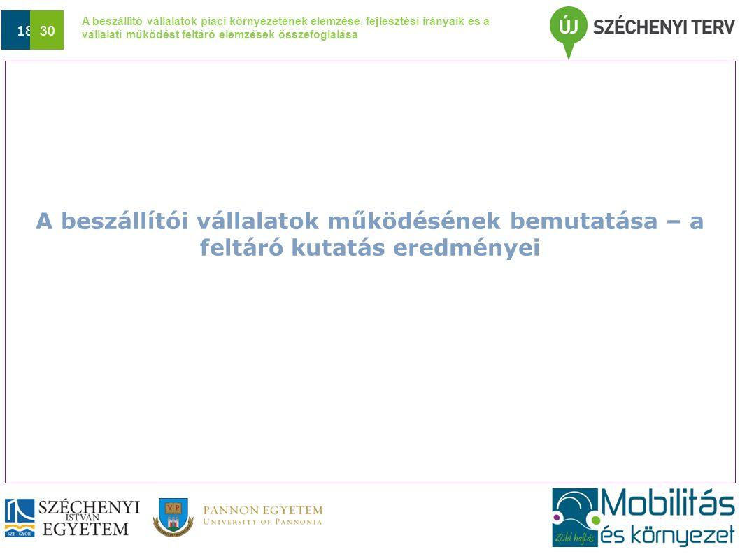 A beszállító vállalatok piaci környezetének elemzése, fejlesztési irányaik és a vállalati működést feltáró elemzések összefoglalása Dátum 18 30 A beszállítói vállalatok működésének bemutatása – a feltáró kutatás eredményei