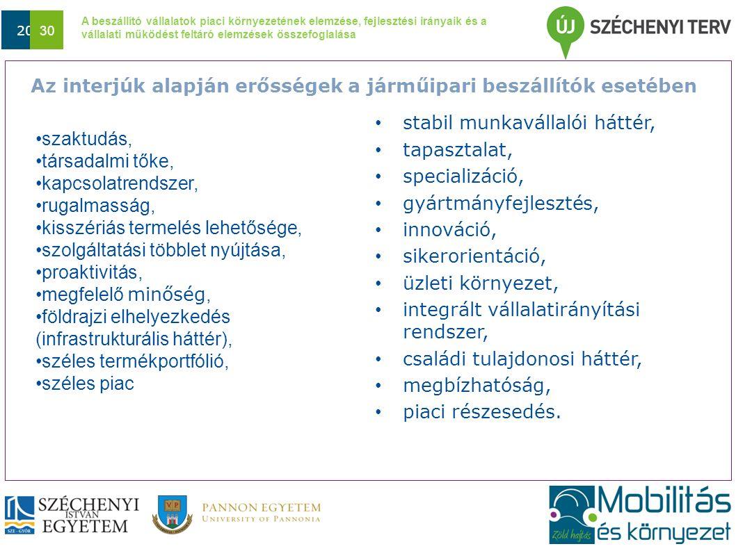 A beszállító vállalatok piaci környezetének elemzése, fejlesztési irányaik és a vállalati működést feltáró elemzések összefoglalása Dátum 20 30 Az int