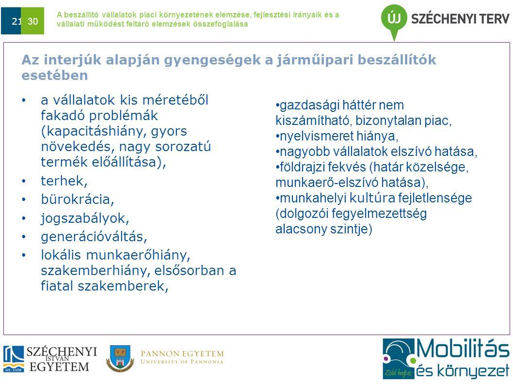 A beszállító vállalatok piaci környezetének elemzése, fejlesztési irányaik és a vállalati működést feltáró elemzések összefoglalása Dátum 21 30 Az int
