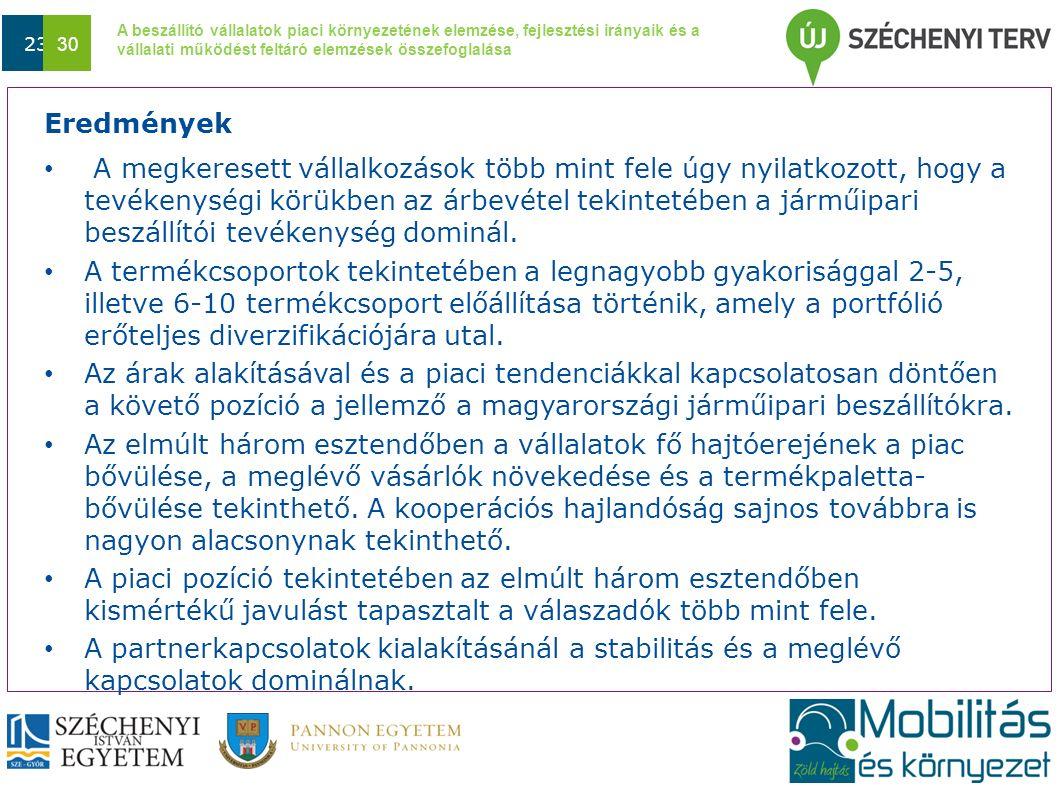 A beszállító vállalatok piaci környezetének elemzése, fejlesztési irányaik és a vállalati működést feltáró elemzések összefoglalása Dátum 23 30 Eredmé