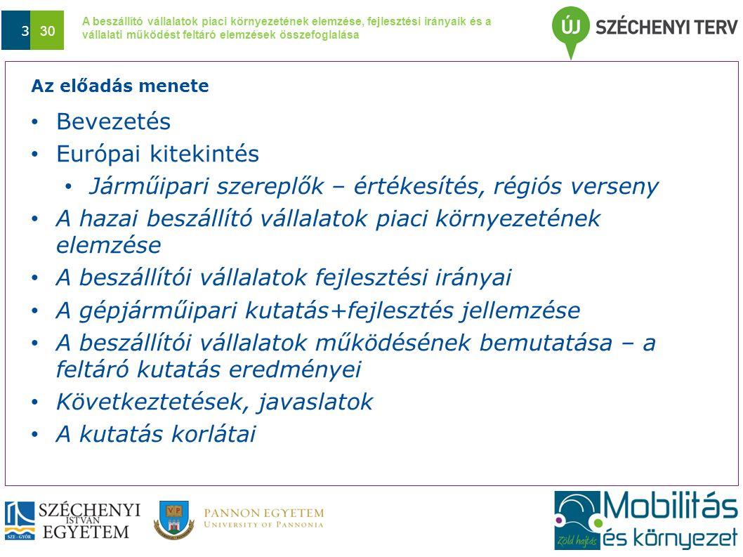 A beszállító vállalatok piaci környezetének elemzése, fejlesztési irányaik és a vállalati működést feltáró elemzések összefoglalása Dátum 3 30 Az előadás menete Bevezetés Európai kitekintés Járműipari szereplők – értékesítés, régiós verseny A hazai beszállító vállalatok piaci környezetének elemzése A beszállítói vállalatok fejlesztési irányai A gépjárműipari kutatás+fejlesztés jellemzése A beszállítói vállalatok működésének bemutatása – a feltáró kutatás eredményei Következtetések, javaslatok A kutatás korlátai