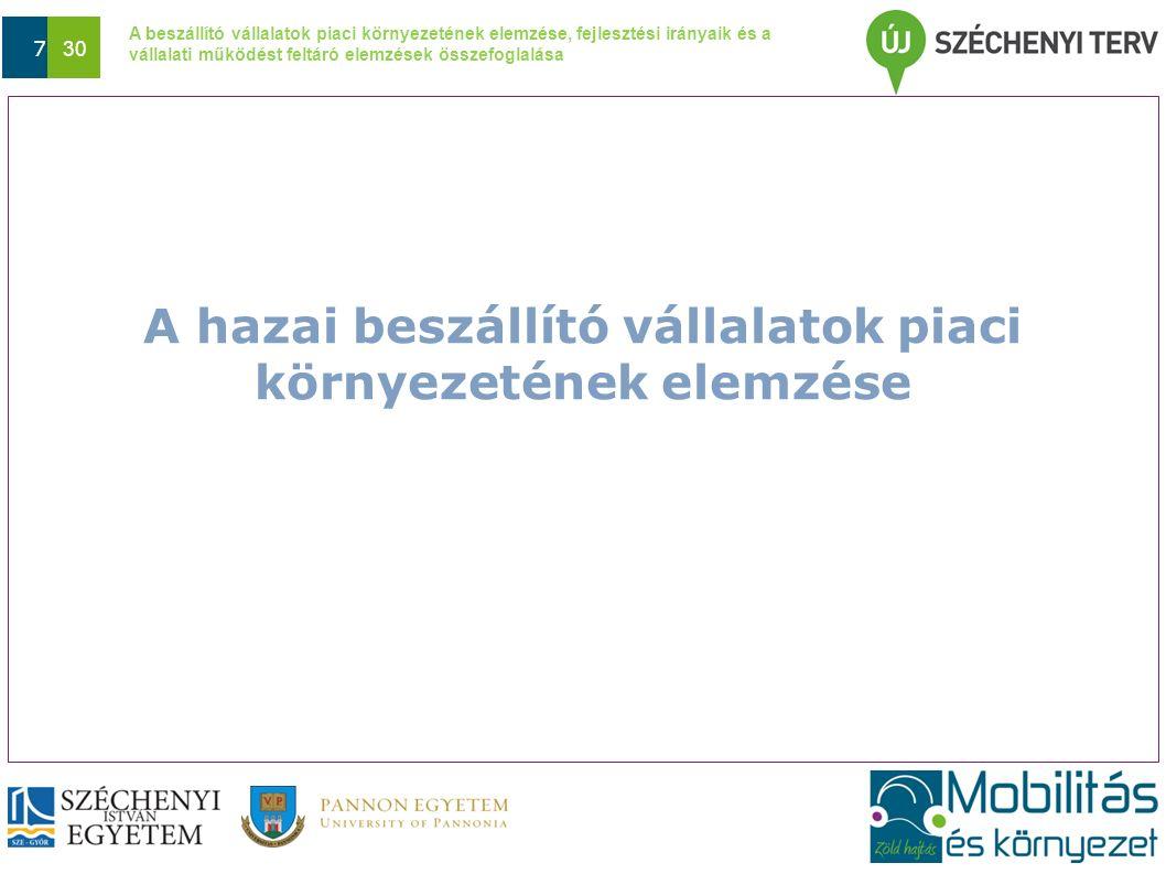 A beszállító vállalatok piaci környezetének elemzése, fejlesztési irányaik és a vállalati működést feltáró elemzések összefoglalása Dátum 7 30 A hazai beszállító vállalatok piaci környezetének elemzése