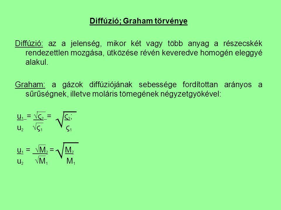 Diffúzió; Graham törvénye Diffúzió: az a jelenség, mikor két vagy több anyag a részecskék rendezettlen mozgása, ütközése révén keveredve homogén eleggyé alakul.