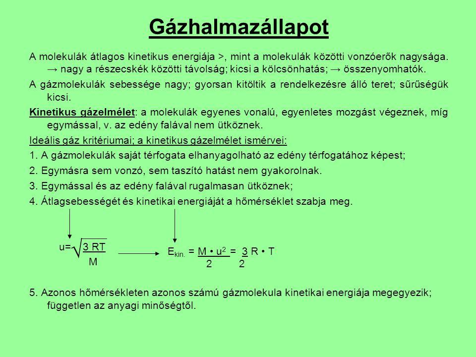 Gázhalmazállapot A molekulák átlagos kinetikus energiája >, mint a molekulák közötti vonzóerők nagysága.