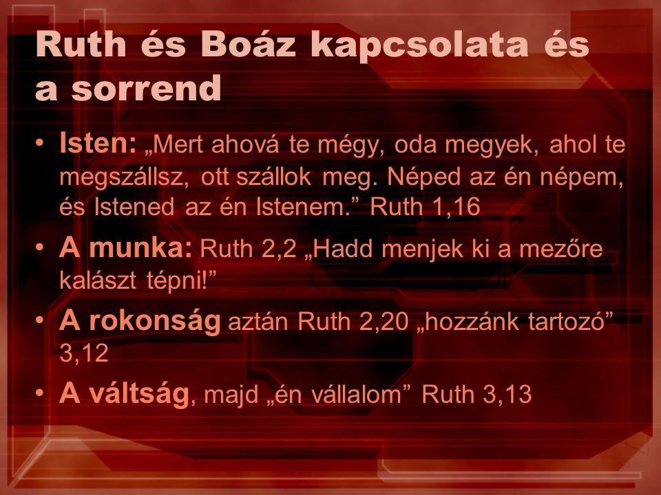 """Ruth és Boáz kapcsolata és a sorrend Isten: """"Mert ahová te mégy, oda megyek, ahol te megszállsz, ott szállok meg."""