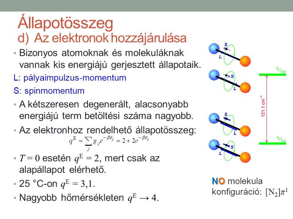 d)Az elektronok hozzájárulása Bizonyos atomoknak és molekuláknak vannak kis energiájú gerjesztett állapotaik. L: pályaimpulzus-momentum S: spinmomentu