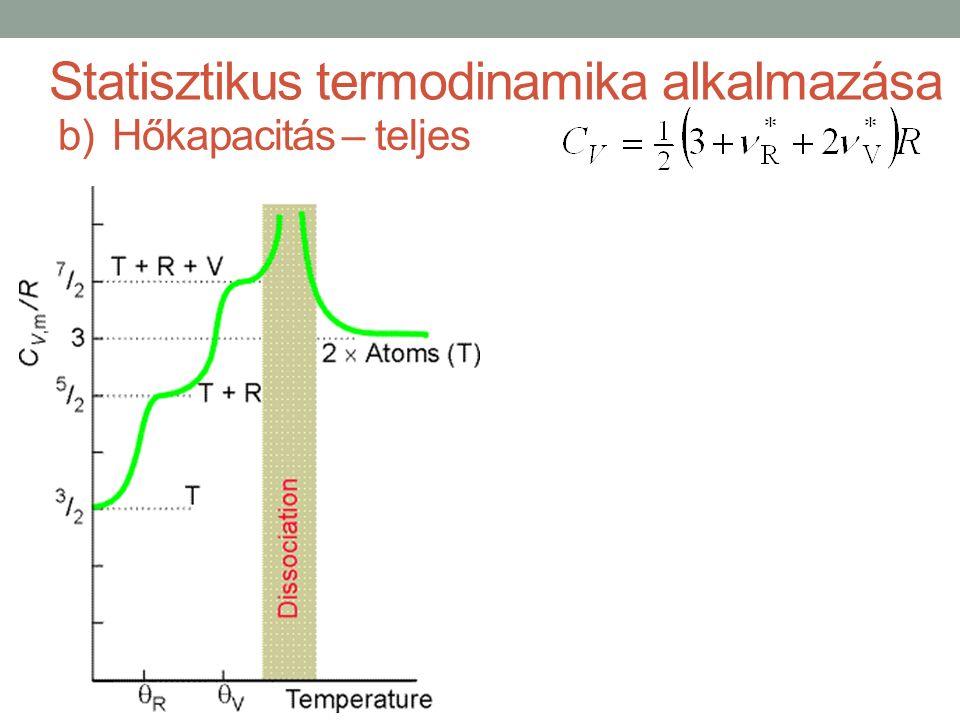 Statisztikus termodinamika alkalmazása b)Hőkapacitás – teljes
