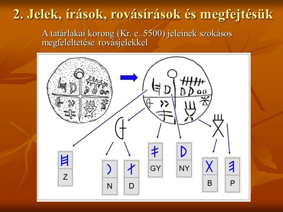 A tatárlakai korong (Kr. e. 5500) jeleinek szokásos megfeleltetése rovásjelekkel 2. Jelek, írások, rovásírások és megfejtésük