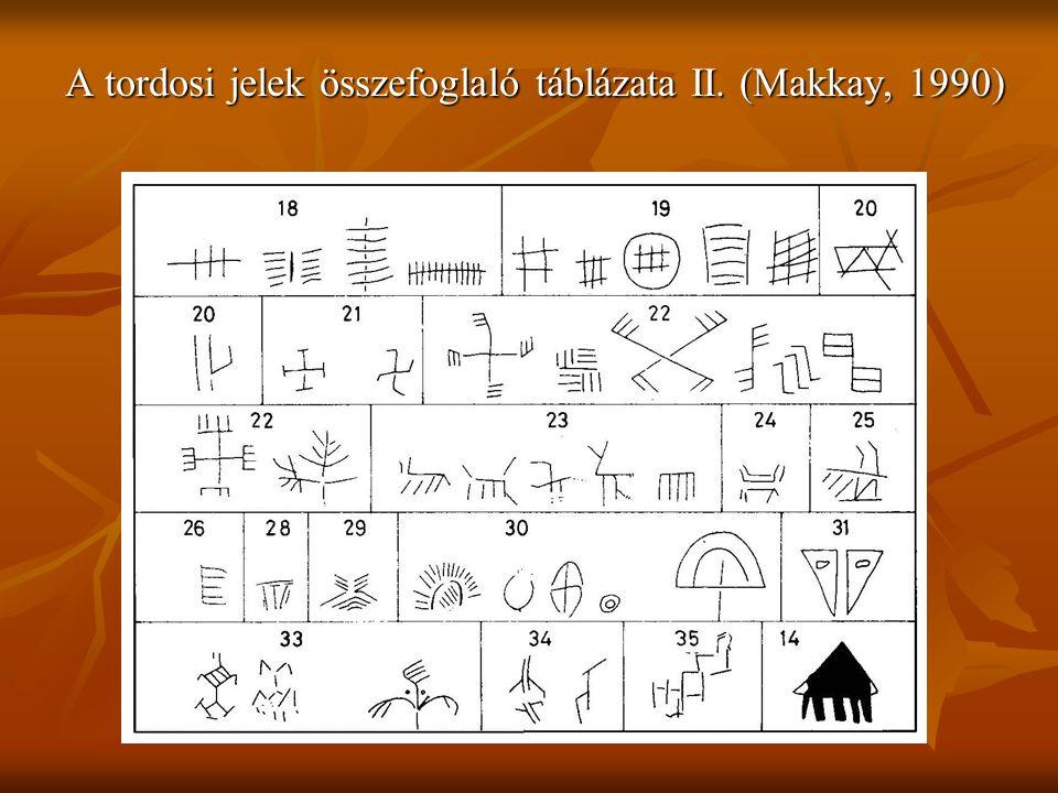 A tordosi jelek összefoglaló táblázata II. (Makkay, 1990)