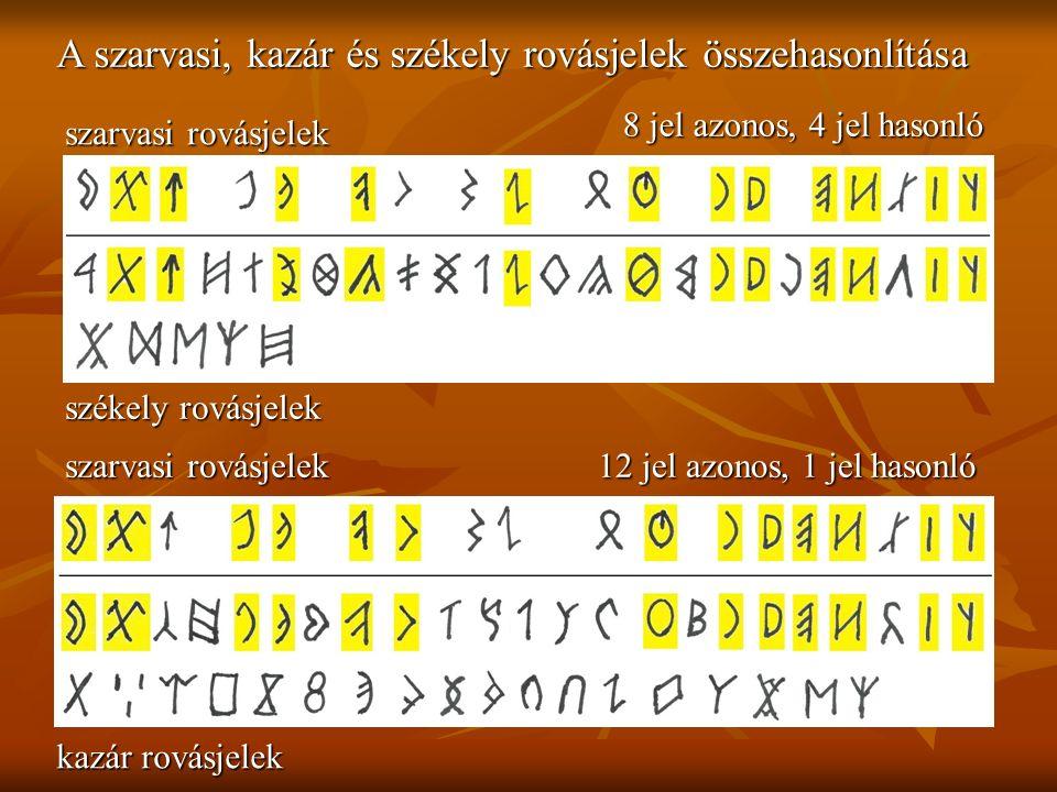 szarvasi rovásjelek kazár rovásjelek 12 jel azonos, 1 jel hasonló szarvasi rovásjelek székely rovásjelek 8 jel azonos, 4 jel hasonló A szarvasi, kazár és székely rovásjelek összehasonlítása