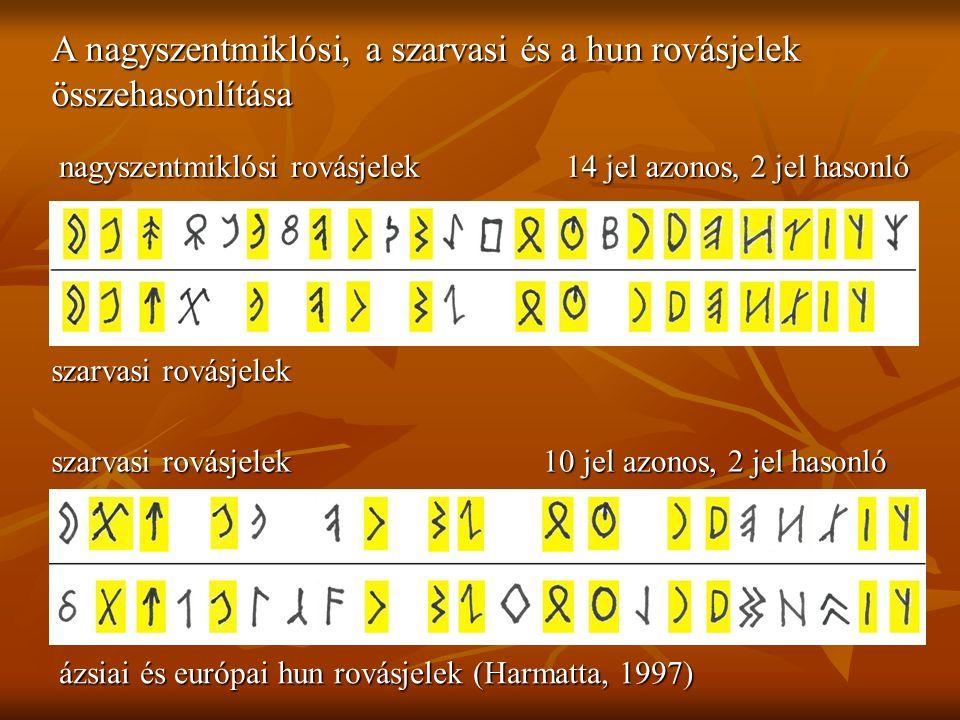 nagyszentmiklósi rovásjelek szarvasi rovásjelek ázsiai és európai hun rovásjelek (Harmatta, 1997) 14 jel azonos, 2 jel hasonló 10 jel azonos, 2 jel hasonló A nagyszentmiklósi, a szarvasi és a hun rovásjelek összehasonlítása