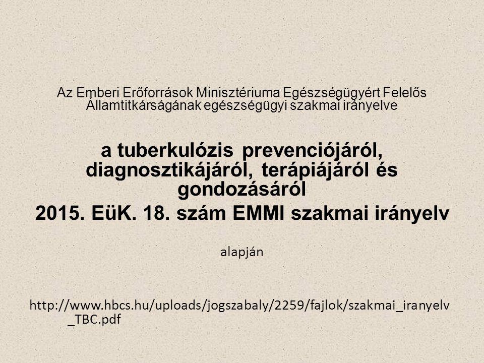 Az Emberi Erőforrások Minisztériuma Egészségügyért Felelős Államtitkárságának egészségügyi szakmai irányelve a tuberkulózis prevenciójáról, diagnosztikájáról, terápiájáról és gondozásáról 2015.