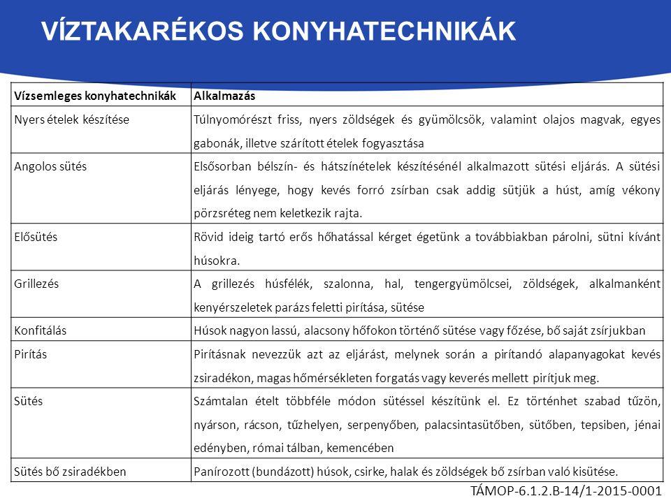 VÍZTAKARÉKOS KONYHATECHNIKÁK TÁMOP-6.1.2.B-14/1-2015-0001 Vízsemleges konyhatechnikákAlkalmazás Nyers ételek készítése Túlnyomórészt friss, nyers zöld