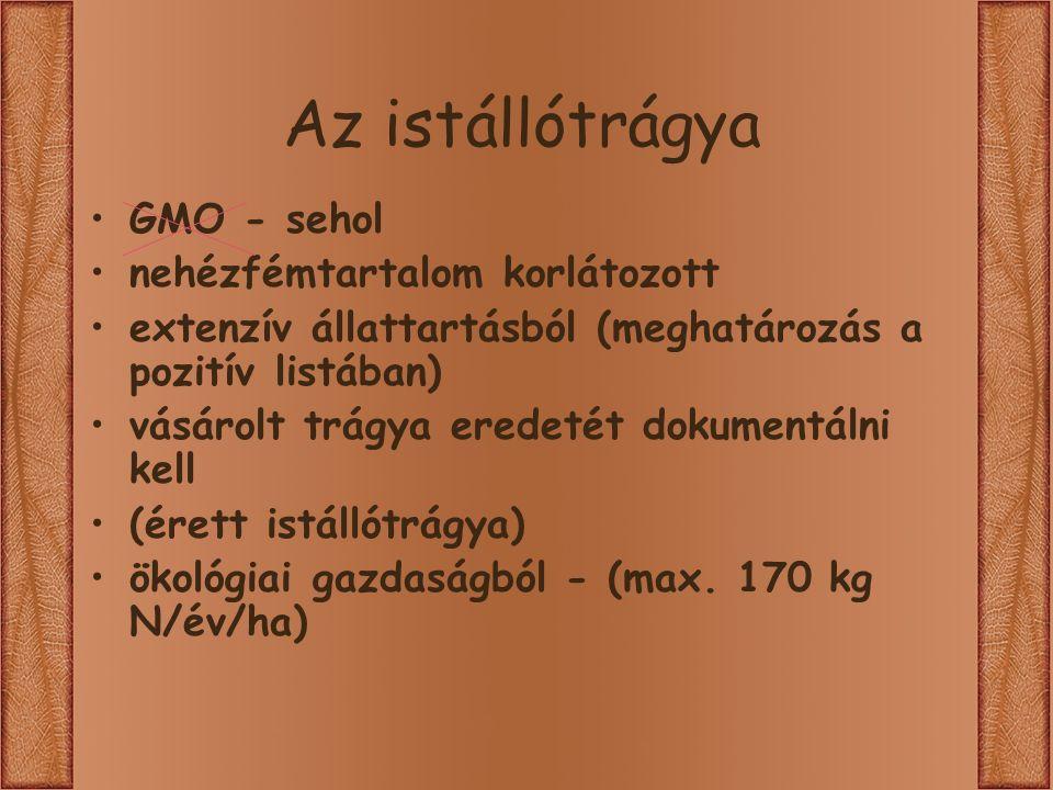 Az istállótrágya GMO - sehol nehézfémtartalom korlátozott extenzív állattartásból (meghatározás a pozitív listában) vásárolt trágya eredetét dokumentálni kell (érett istállótrágya) ökológiai gazdaságból - (max.