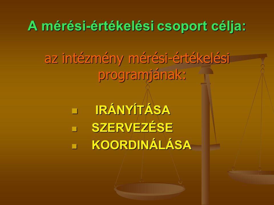 A mérési-értékelési csoport célja: az intézmény mérési-értékelési programjának: IRÁNYÍTÁSA IRÁNYÍTÁSA SZERVEZÉSE SZERVEZÉSE KOORDINÁLÁSA KOORDINÁLÁSA