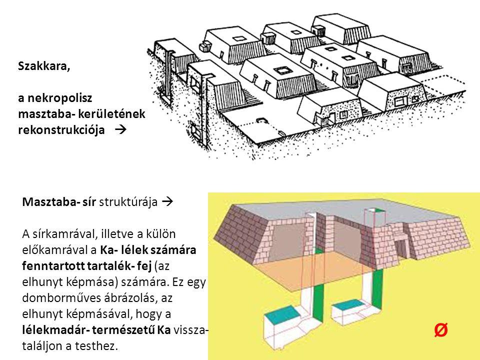 Masztaba- sír struktúrája  A sírkamrával, illetve a külön előkamrával a Ka- lélek számára fenntartott tartalék- fej (az elhunyt képmása) számára.