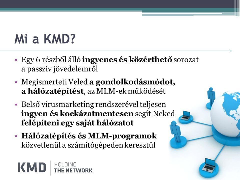 Mi a KMD? Egy 6 részből álló ingyenes és közérthető sorozat a passzív jövedelemről Megismerteti Veled a gondolkodásmódot, a hálózatépítést, az MLM-ek