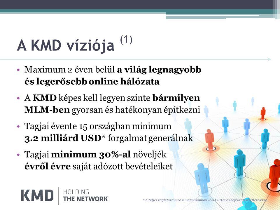 A KMD víziója (1) Maximum 2 éven belül a világ legnagyobb és legerősebb online hálózata A KMD képes kell legyen szinte bármilyen MLM-ben gyorsan és hatékonyan építkezni Tagjai évente 15 országban minimum 3.2 milliárd USD* forgalmat generálnak Tagjai minimum 30%-al növeljék évről évre saját adózott bevételeiket * A teljes taglétszám 20%-nál minimum 100 USD éves befektetést feltételezve.