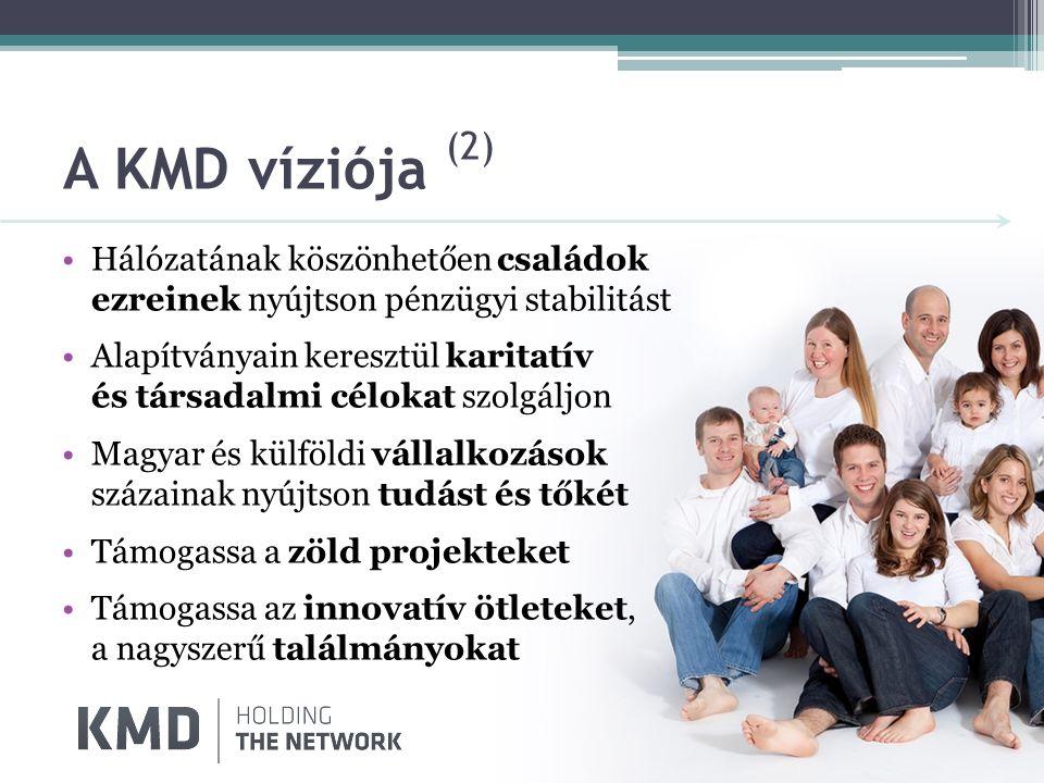 A KMD víziója (2) Hálózatának köszönhetően családok ezreinek nyújtson pénzügyi stabilitást Alapítványain keresztül karitatív és társadalmi célokat szolgáljon Magyar és külföldi vállalkozások százainak nyújtson tudást és tőkét Támogassa a zöld projekteket Támogassa az innovatív ötleteket, a nagyszerű találmányokat