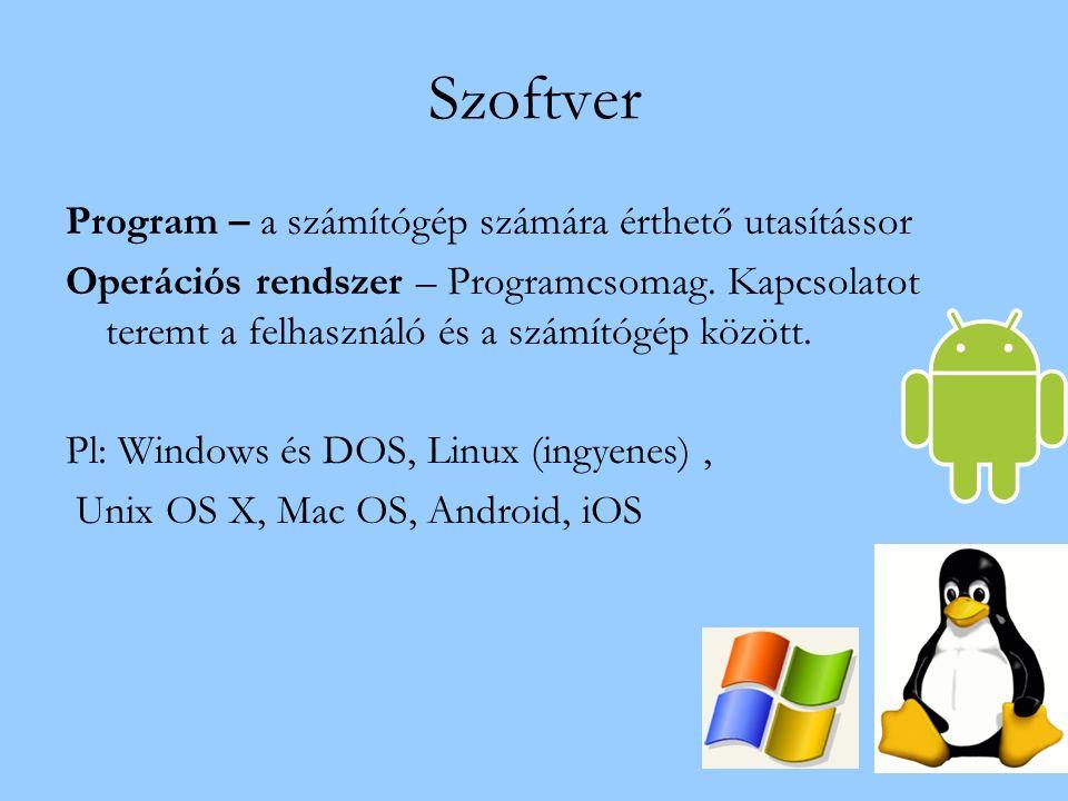 Szoftver Program – a számítógép számára érthető utasítássor Operációs rendszer – Programcsomag. Kapcsolatot teremt a felhasználó és a számítógép közöt