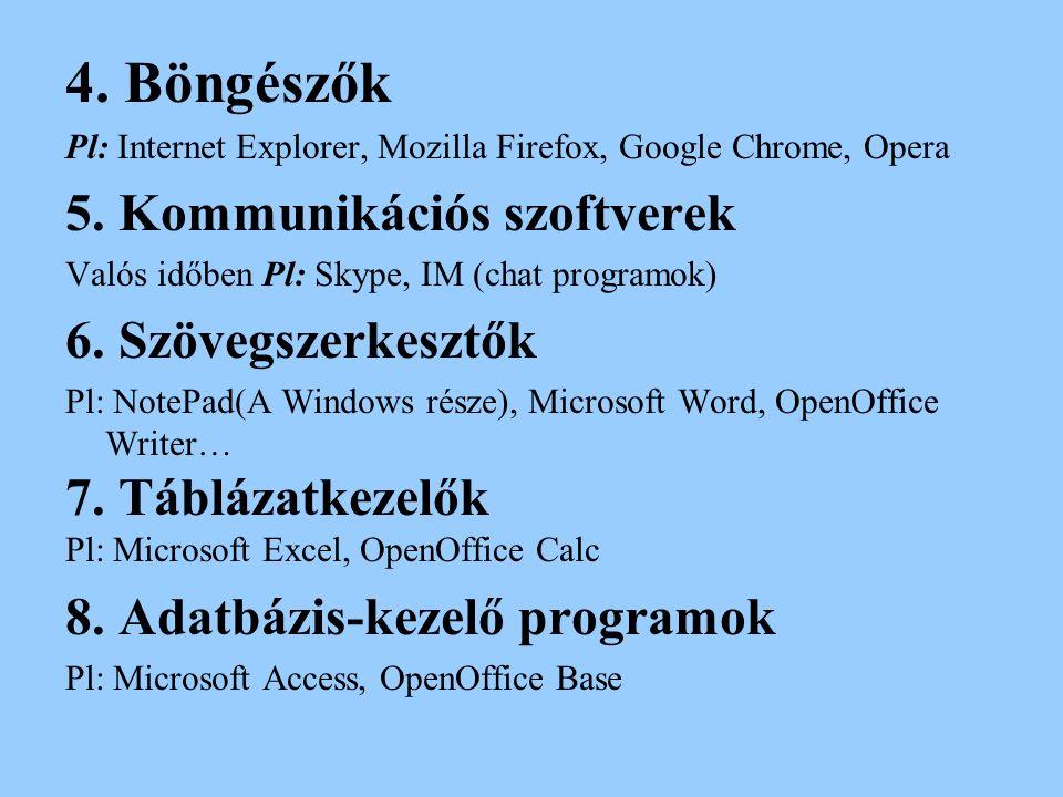 4. Böngészők Pl: Internet Explorer, Mozilla Firefox, Google Chrome, Opera 5.