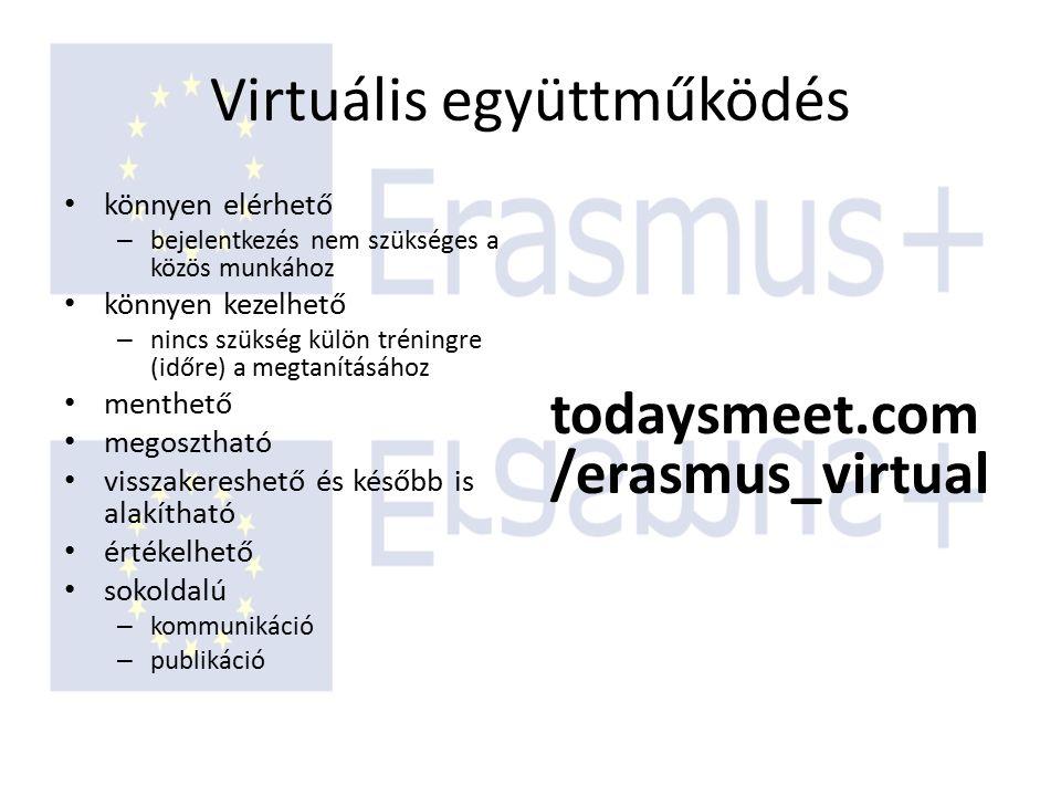 Virtuális együttműködés könnyen elérhető – bejelentkezés nem szükséges a közös munkához könnyen kezelhető – nincs szükség külön tréningre (időre) a megtanításához menthető megosztható visszakereshető és később is alakítható értékelhető sokoldalú – kommunikáció – publikáció todaysmeet.com /erasmus_virtual