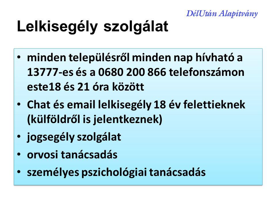 Lelkisegély szolgálat minden településről minden nap hívható a 13777-es és a 0680 200 866 telefonszámon este18 és 21 óra között Chat és email lelkisegély 18 év felettieknek (külföldről is jelentkeznek) jogsegély szolgálat orvosi tanácsadás személyes pszichológiai tanácsadás minden településről minden nap hívható a 13777-es és a 0680 200 866 telefonszámon este18 és 21 óra között Chat és email lelkisegély 18 év felettieknek (külföldről is jelentkeznek) jogsegély szolgálat orvosi tanácsadás személyes pszichológiai tanácsadás