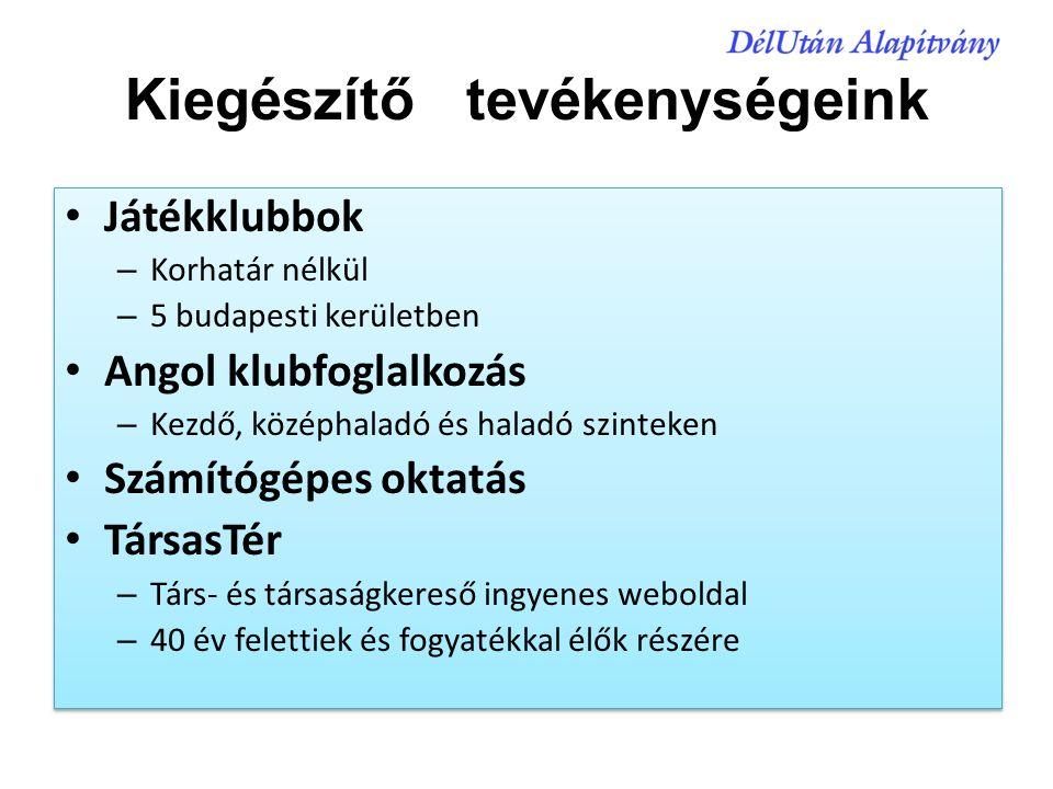 Kiegészítő tevékenységeink Játékklubbok – Korhatár nélkül – 5 budapesti kerületben Angol klubfoglalkozás – Kezdő, középhaladó és haladó szinteken Számítógépes oktatás TársasTér – Társ- és társaságkereső ingyenes weboldal – 40 év felettiek és fogyatékkal élők részére Játékklubbok – Korhatár nélkül – 5 budapesti kerületben Angol klubfoglalkozás – Kezdő, középhaladó és haladó szinteken Számítógépes oktatás TársasTér – Társ- és társaságkereső ingyenes weboldal – 40 év felettiek és fogyatékkal élők részére