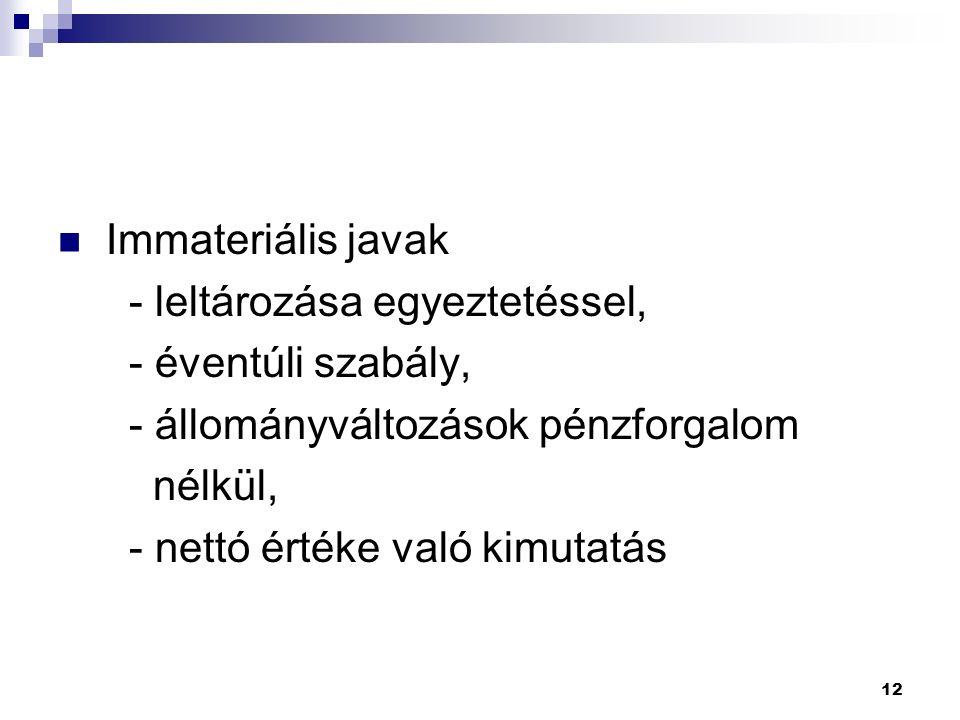 12 Immateriális javak - leltározása egyeztetéssel, - éventúli szabály, - állományváltozások pénzforgalom nélkül, - nettó értéke való kimutatás