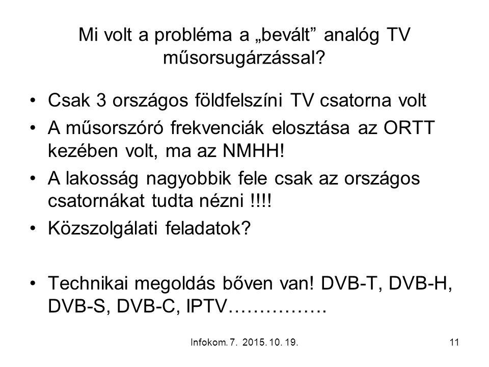 """Infokom. 7. 2015. 10. 19.11 Mi volt a probléma a """"bevált"""" analóg TV műsorsugárzással? Csak 3 országos földfelszíni TV csatorna volt A műsorszóró frekv"""