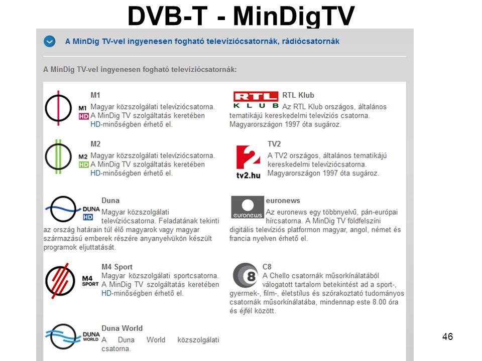 Infokom. 7. 2015. 10. 19.46 DVB-T - MinDigTV