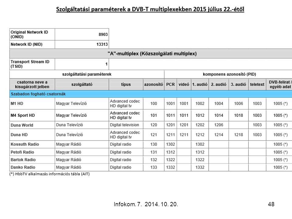 Infokom. 7. 2014. 10. 20.48