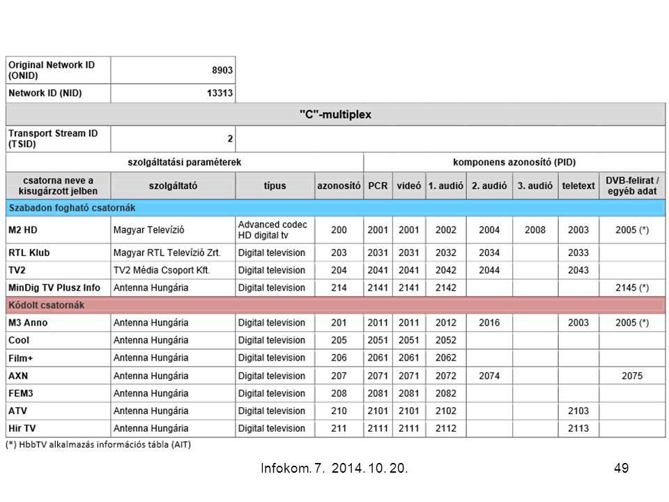 Infokom. 7. 2014. 10. 20.49