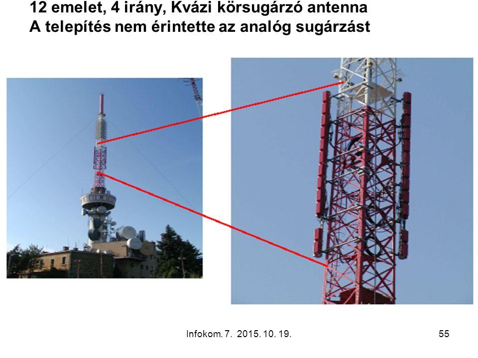 Infokom. 7. 2015. 10. 19.55 12 emelet, 4 irány, Kvázi körsugárzó antenna A telepítés nem érintette az analóg sugárzást