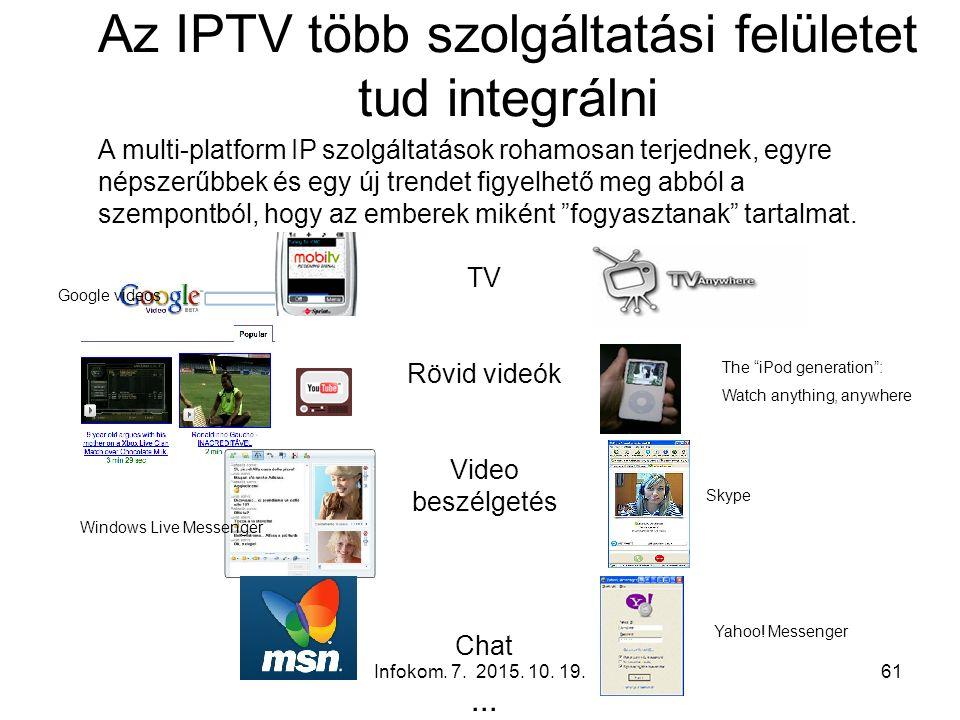 Infokom. 7. 2015. 10. 19.61 Az IPTV több szolgáltatási felületet tud integrálni A multi-platform IP szolgáltatások rohamosan terjednek, egyre népszerű
