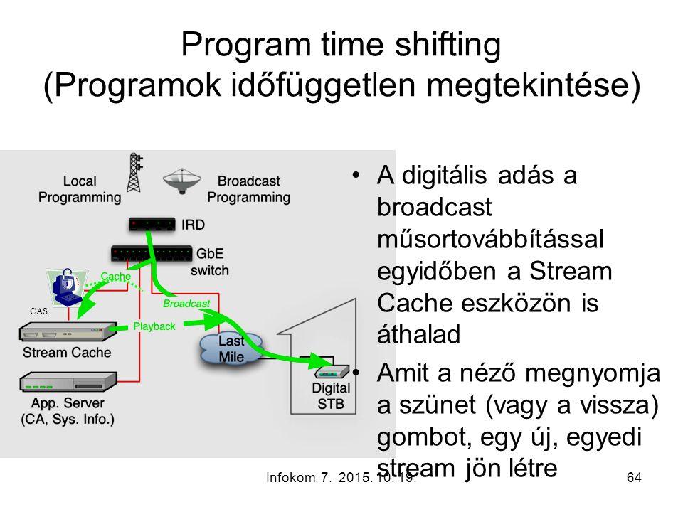 Infokom. 7. 2015. 10. 19.64 Program time shifting (Programok időfüggetlen megtekintése) A digitális adás a broadcast műsortovábbítással egyidőben a St