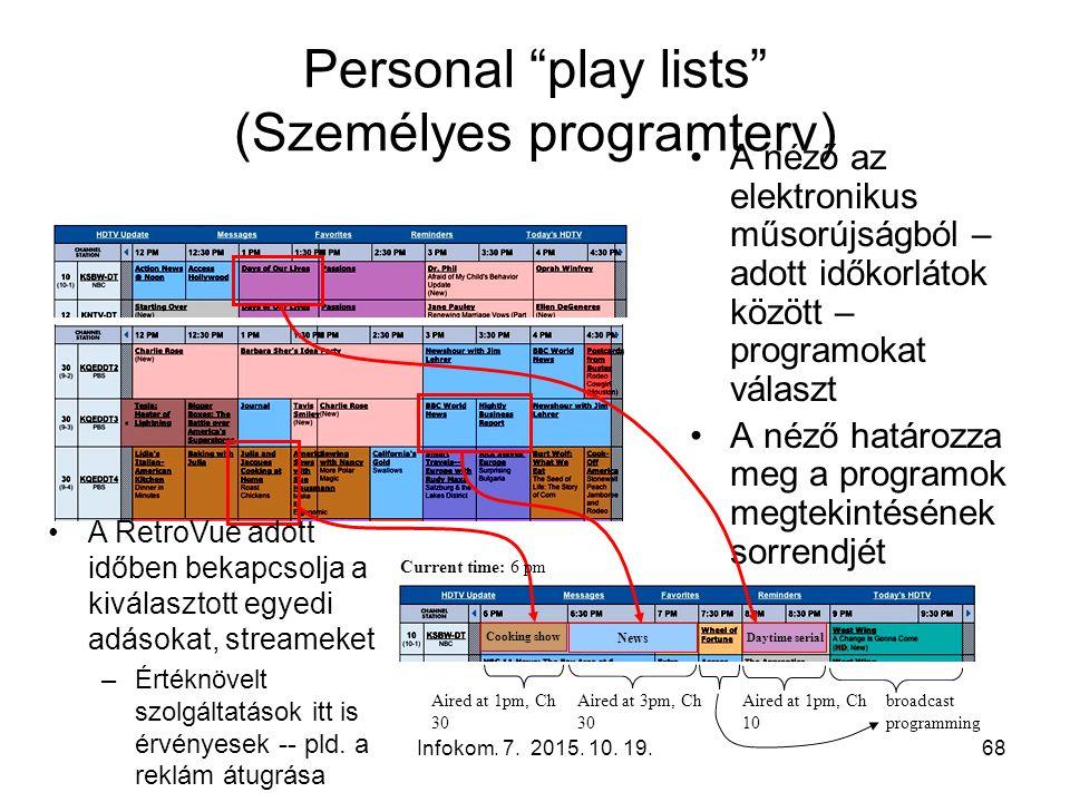 """Infokom. 7. 2015. 10. 19.68 Personal """"play lists"""" (Személyes programterv) A néző az elektronikus műsorújságból – adott időkorlátok között – programoka"""