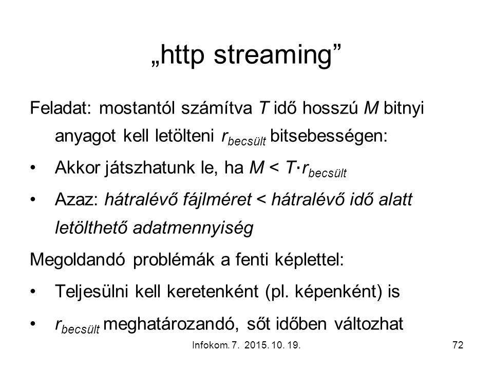 """Infokom. 7. 2015. 10. 19.72 """"http streaming"""" Feladat: mostantól számítva T idő hosszú M bitnyi anyagot kell letölteni r becsült bitsebességen: Akkor j"""