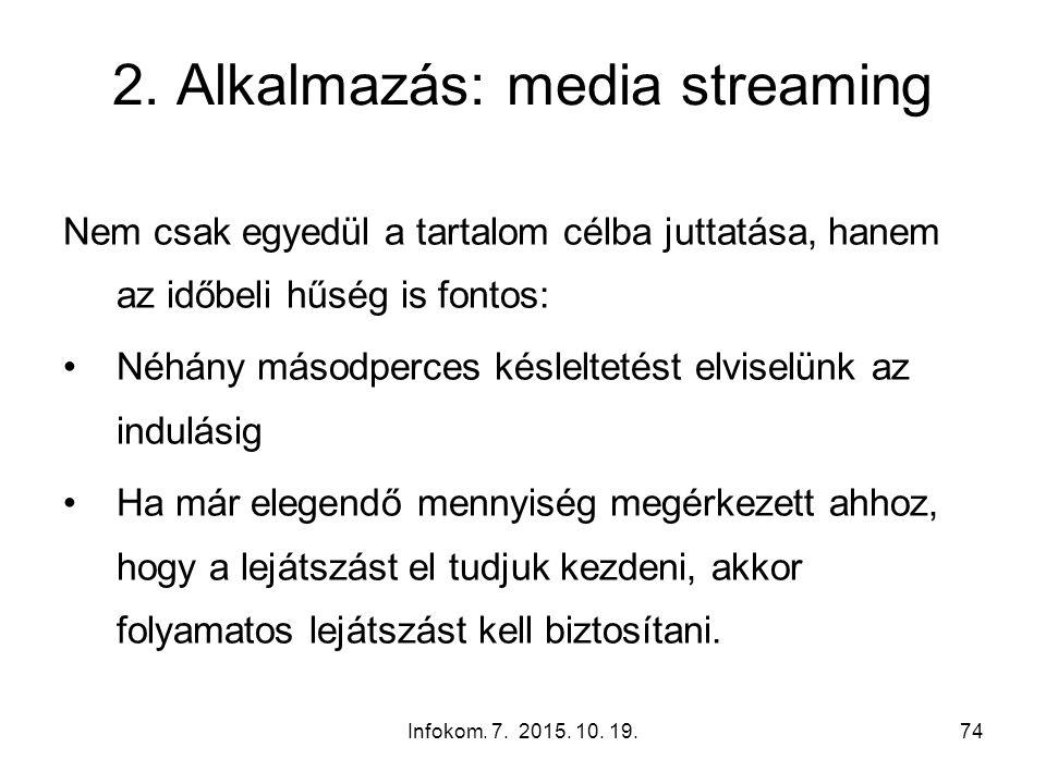 Infokom. 7. 2015. 10. 19.74 2. Alkalmazás: media streaming Nem csak egyedül a tartalom célba juttatása, hanem az időbeli hűség is fontos: Néhány másod