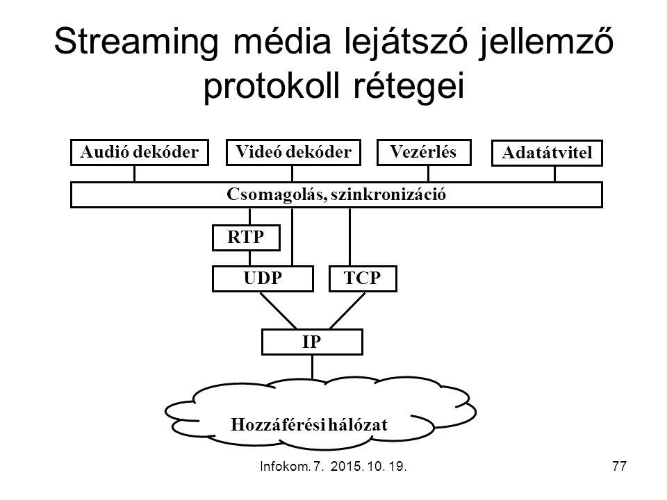 Infokom. 7. 2015. 10. 19.77 Streaming média lejátszó jellemző protokoll rétegei UDPTCP IP RTP Audió dekóderVezérlés Adatátvitel Videó dekóder Csomagol