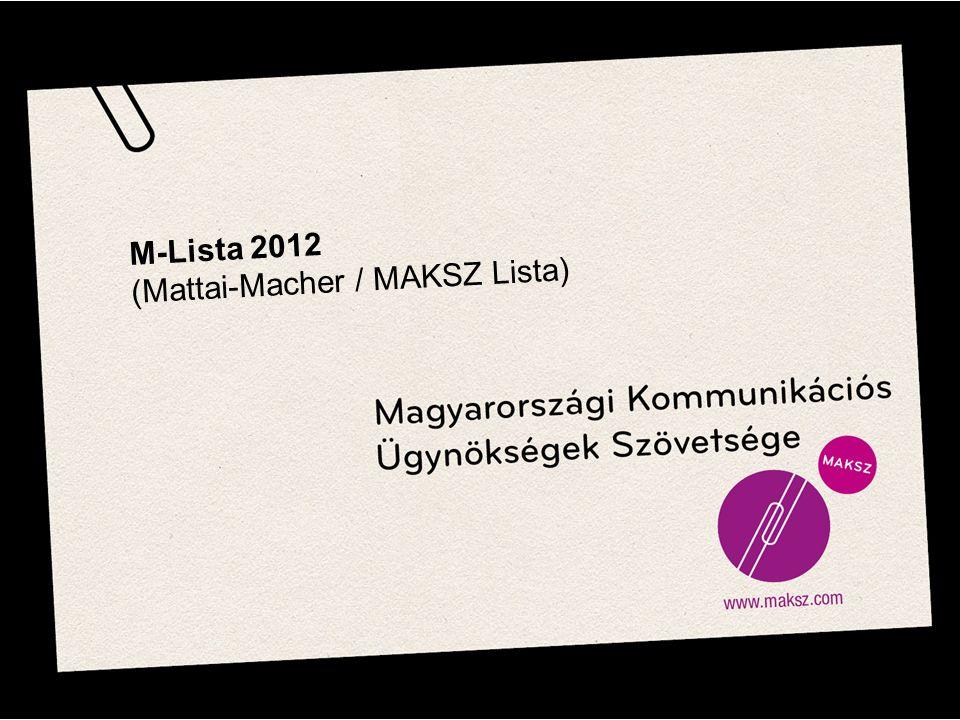 M-Lista 2012 (Mattai-Macher / MAKSZ Lista)