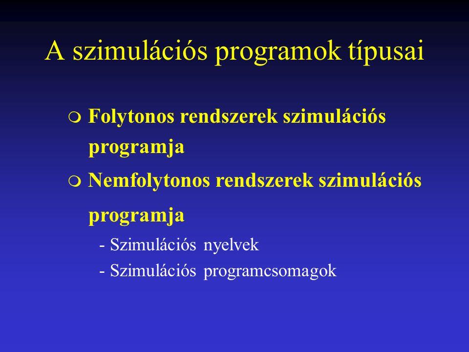 A szimulációk típusai: Statikus Dinamikus Determinisztikus Sztochasztikus Véges idejű Végtelen idejű Folytonos Nem folytonos (diszkrét)