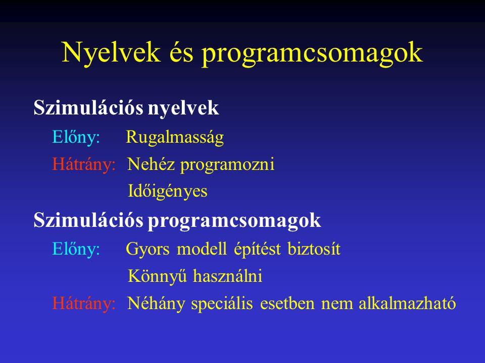 A szimulációs programok típusai  Folytonos rendszerek szimulációs programja  Nemfolytonos rendszerek szimulációs programja - Szimulációs nyelvek - Szimulációs programcsomagok